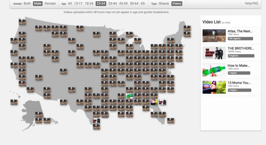 YouTube data visualization