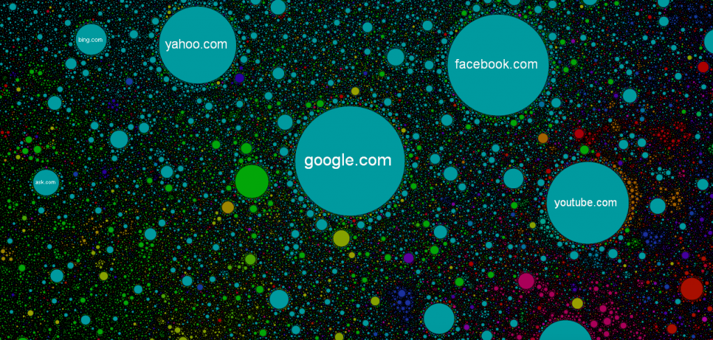 Internet data visualization