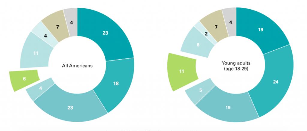 news data visualization