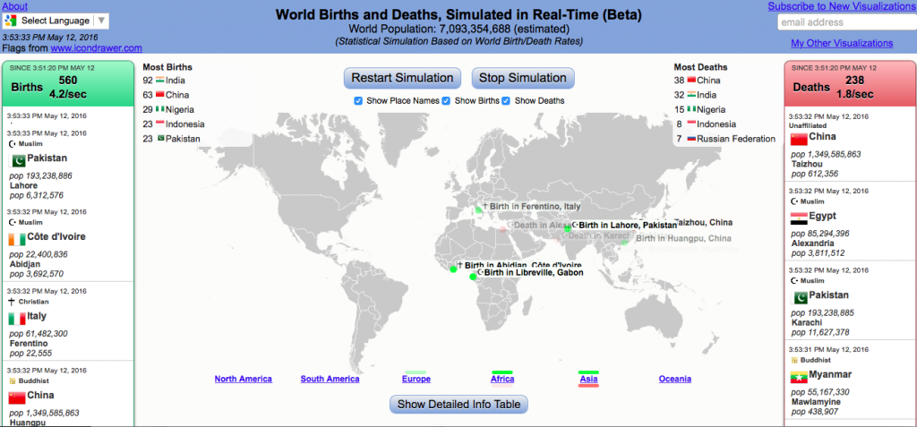 real-time births and deaths