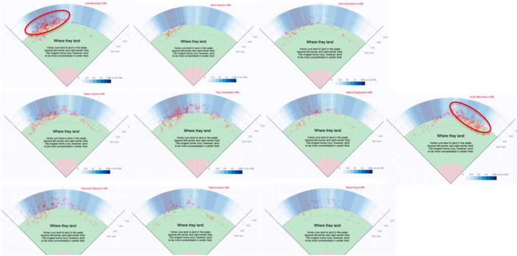 baseball data visualization